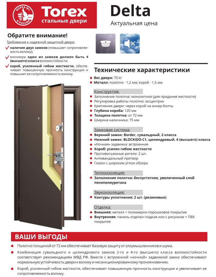 описание двери дельта
